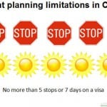 Flight Planning Limitations in China